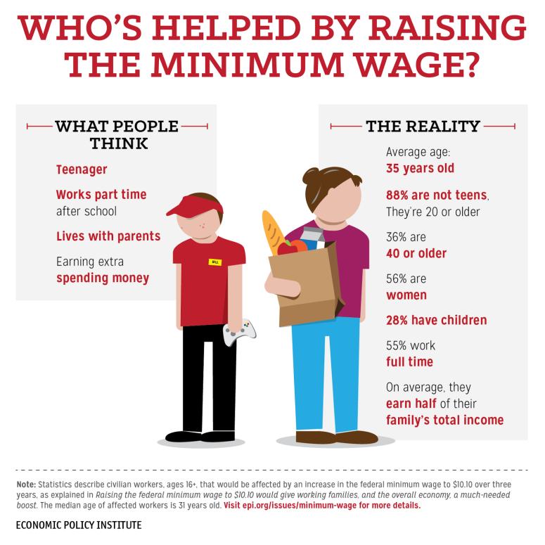 EPI-low-wage-workers-reality-8-28-2013-2-54-01