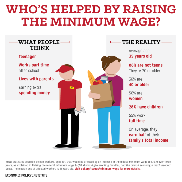 EPI-low-wage-workers-reality-8-28-2013-2-54-01